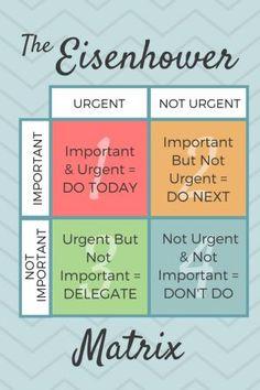 Leadership Development, Self Development, Organisation Administrative, Formation Management, Eisenhower Matrix, Time Management Strategies, Getting Things Done, Self Improvement, Inspirational Quotes