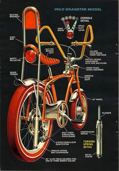 Zaz Von Schwinn uploaded this 1969 Popular Mechanics diagram showing the specs for a spectacular dragster bicycle with all the trimmings.  Popular Mechanics July 1969 page 152 (Thanks, Fipi Lele!)