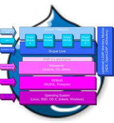 Drupal our hero!  http://www.drupalsolution.pl/pl