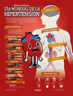 ¿Es la presión arterial una enfermedad vascular?