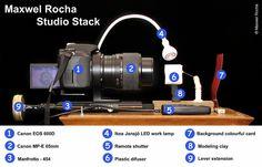Studio Stack Setup