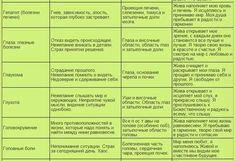 за какие грехи болезнь вен: 11 тыс изображений найдено в Яндекс.Картинках
