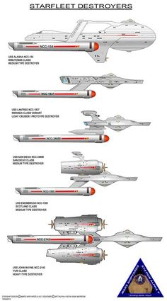 Here are some new 23rd Century starships of Starfleet. Most of them don't even excist in the StarTrek Universe, but one of them excist in some games of StarTrek Universe like the 22nd Century. My i...