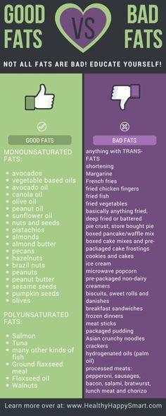 Good fats vs Bad fats PDF infographic!