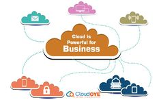 With #cloud #hosting #services from CloudOYE, we can give your growth prospects a major push and transform the way you run and manage your business.  #Meghdoot #Datacenter #CloudOYE
