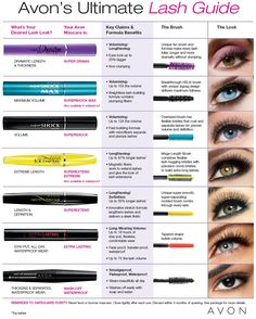 Having a hard time deciding which Avon mascara to buy? This guide helps you decide if Super Drama, SuperShock Max, SuperShock, SuperExtend Extreme, SuperExtend, ExtraLasting, or Wash-off Waterproof is right for you. Shop for Avon mascara at shop.avon.co.nz/store/vicky