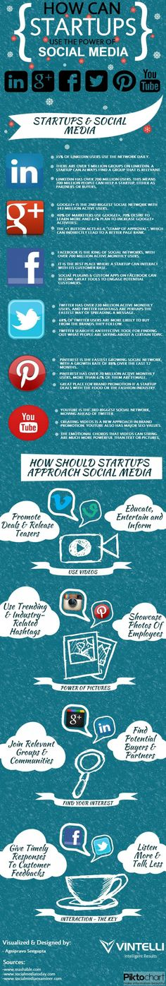 "STARTUPS - ""How Can Start-ups Use The Power Of Social Media? Yet another good illustration of how you can market your business using social media. Inbound Marketing, Marketing Digital, Mundo Marketing, Marketing Mail, Marketing Website, Marketing Trends, Content Marketing, Internet Marketing, Online Marketing"