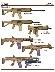 Remington ACR Series