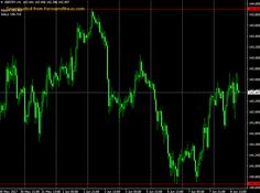 Halftrend V1 02 Short Trade Saving Investing Arrow