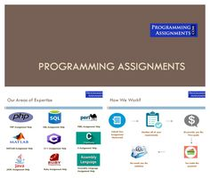 Programming Assignments -Programming Assignment help | Project | Homework Help For more details, please visit http://www.programmingassignments.com/