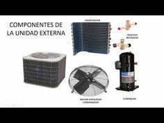 9 Ideas De Compresores De Carlos Panno Compresor Refrigeracion Y Aire Acondicionado Conecciones Electricas