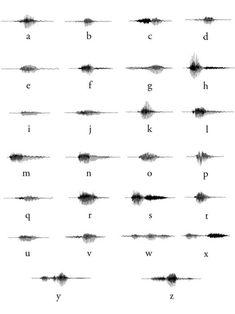 Alphabet des ondes sonores alphabet sound waves Interessante Ideen, Gedanken Alphabet des ondes sonores alphabet sound waves Interesting ideas, though Schallwelle Tattoo, Body Art Tattoos, Tatoos, Female Tattoos, Barcode Tattoo, Braille Tattoo, Tattoo Music, Alphabet Code, Alphabet Symbols