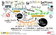 Innovation in Canda's Energy Sector: Resolving the Sustainability-Prosperity Dichotomy Jim Balsillie with Seamus O'Reagan #BFCA14