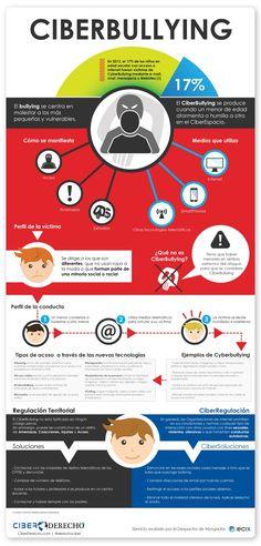 [PQS] Para que sepan: Ciberbullying (infografía)