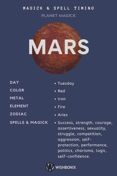 Using Planets and Planetary Energy in your Spells and Magick - Wishbonix Moon Phase Astrology, Astrology Planets, Learn Astrology, Astrology Numerology, Jupiter Astrology, Astrology Zodiac, Astrology Signs, Astrological Symbols, Horoscope Capricorn