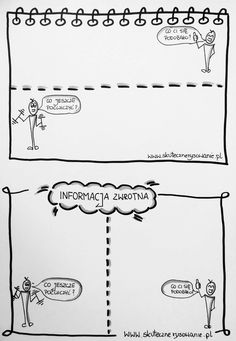 Więcej na www.skutecznerysowanie.pl  #notowanie wizualne #sketchnoting Languages Online, Foreign Languages, School Hacks, Teacher, Journal, Education, Learning, Handwriting, Geography