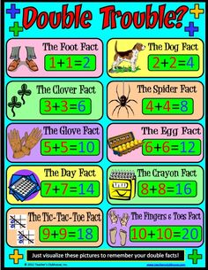 Fact strategies on pinterest fact families doubles facts and