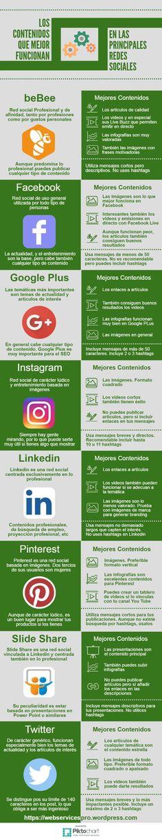 los-mejores-contenidos-para-las-principales-redes-sociales