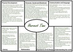 Harvest Time EYFS Medium term plan