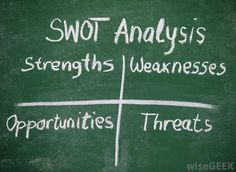 swot analysis of estee lauder The estee lauder companies inc - strategy and swot report, is a source of comprehensive company data and information the report covers the company's structure, operation, swot analysis, product and service offerings and corporate actions, providing a 360 view of the company.