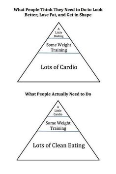hashtag-gymlife: I don't always follow pyramid training, but when I do, I use the bottom pyramid.