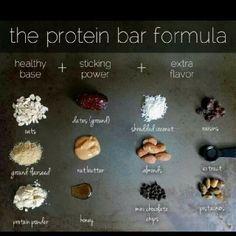 Protein bar recipe creator
