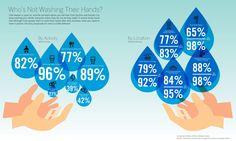 Beautiful lies - infographics inspirations: health