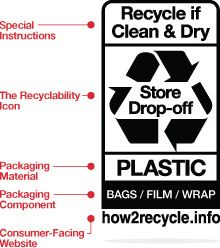 Find places to recycle plastic film: retail bags, newspaper bags, produce bags, case wrap (water bottles, etc.), bread bags, toilet tissue wrap, dry-cleaning bags and shipping air pillows