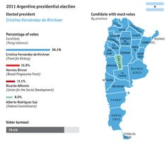 Daily chart: 2015 Argentine presidential election primer | The Economist
