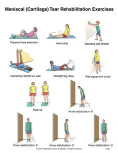 Medial Meniscus Rehabilitation Exercises