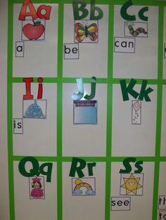 Chalk Talk: A Kindergarten Blog: Debbie Diller on Word Walls....                                                                                                                                                      More