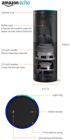 Amazon Echo: Always Ready, Connected, and Fast. (I was an early adopter, and I love this thing. I want a second one for upstairs.)