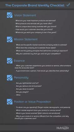 How do I create brand identity? - Quora