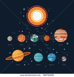 Cool flat illustration Solar system celestial bodies, planets with names…