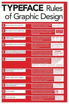 The Rules of Graphic Design poster series was designed to present a daunting amount of information in the most accessible and approachable manner possible. Swiss International style's influence is apparent in the grid structure, color scheme, sans serif t…