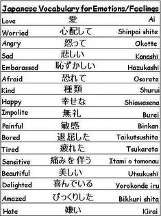 Japanese Vocabulary Words for Emotions and Feelings - Learn Japanese by leigh Learn Japanese Words, Study Japanese, Japanese Culture, Learning Japanese, How To Speak Japanese, Japanese Things, Japanese Boy, Learning Italian, Japanese Quotes