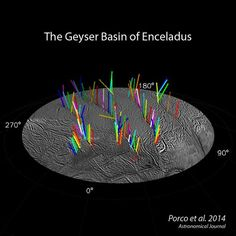 A 3-D model of 98 geysers on Saturn's moon  Enceladus