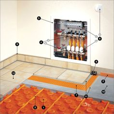 termodinamica para suelo radiante frio calor - Buscar con Google