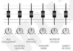 Schemat 'stołu mikserskiego' cech psychopatycznych (fot. mat. wyd. Muza)
