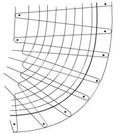 Techniek aanwijzingen voor het klossen van een krulbewerking in linnenslag