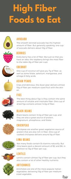 Best fiber-rich foods for weight loss and regular strength - gesunde Snacks - Nutrition Nutrition Education, Diet And Nutrition, Holistic Nutrition, Nutrition Guide, Proper Nutrition, Nutrition Store, Nutrition Month, Nutrition Classes, Motivation Quotes