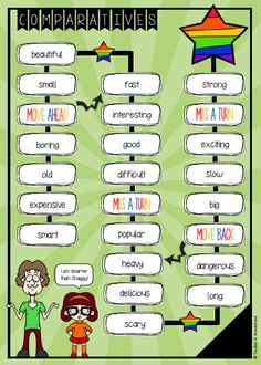 game board: comparison of adjectives comparatives