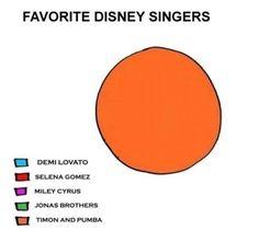 Favorite disney singers Timon and Pumba