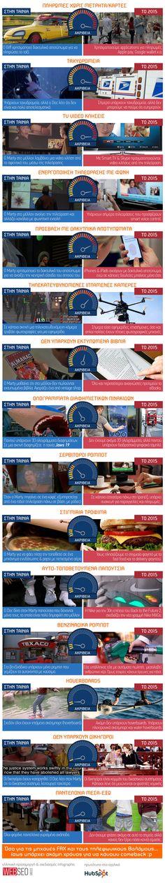 Back to the Future: Πόσο ακριβείς ήταν οι προβλέψεις τις ταινίας για το 2015 [Infographic];