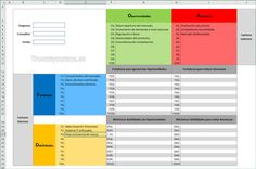 Hola con la plantilla Análisis DAFO (FODA, DOFA) las decisiones con Excel Teaching Economics, Work Tools, Bar Chart, Coaching, Management, Marketing, Software, Rolodex, Risk Matrix