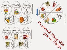 Πάσχα! ΔΩΡΕΑΝ Εργασίες και δραστηριότητες – Reoulita Easter Printables, Easter Crafts, Literacy, Blog, Bunnies, Baskets, Kindergarten, Eggs, Easter Activities