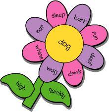 Verb Garden- in the center write a noun, on each petal write actions the noun can do, on the leaves adverbs that modify the verb