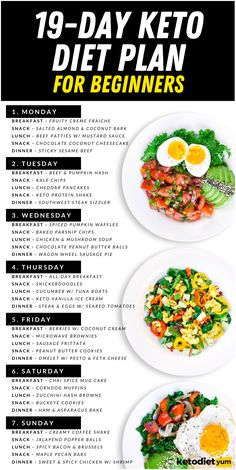 19-day Keto diet plan and menu for beginners looking to lose weight quickly. Keto which is short for ketogenic diet is a low-carb high-fat meal plan designed to drive your body into a nutritional state calle ketosis. In ketosis your body burn fat instead of glucose for energy. Many celebrities professional athletes and models follow a keto meal plan to lose weight burn fat and slim down quickly. Curious about how the keto diet work? This 19-day Keto meal plan is perfect for you..