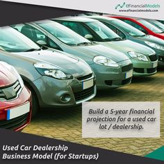 eFinancialModels offers a wide range of industry specific excel financial models, projections and forecasting model templates from expert financial modeling freelancers. Used Cars, Flow, Budgeting, How To Plan, Business, Link, Model, Budget Organization
