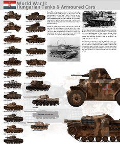 Military Art, Military History, Vintage Ski Posters, War Thunder, War Image, Ww2 Tanks, Tank Design, Battle Tank, Bioshock